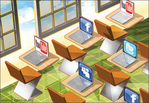classroom-social